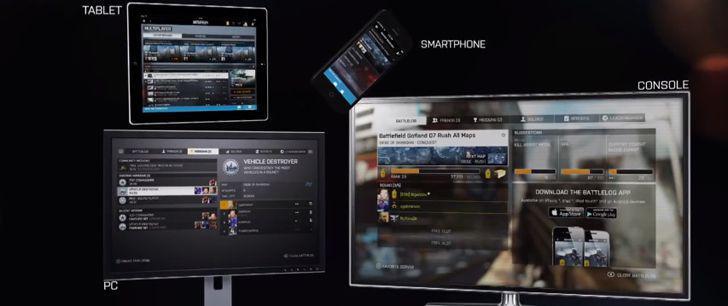 Battlefield 4 – Battlelog